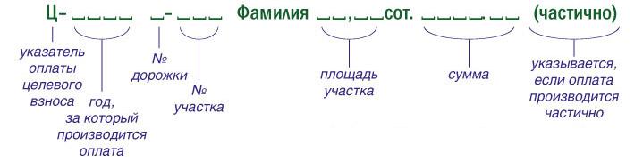268d1551 Договор На Целевой Взнос Договор На Целевой Взнос